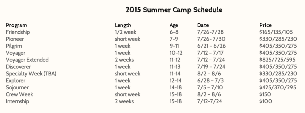 Summer Camp Date Chart Table from the old website page