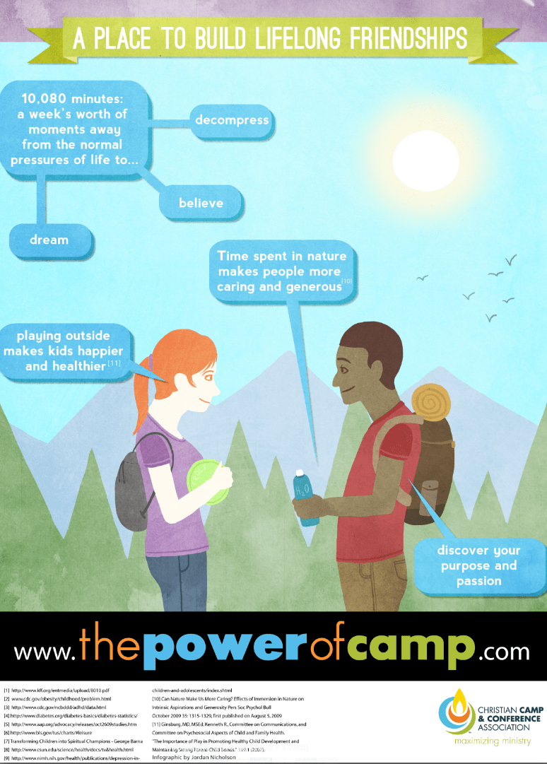 Infographic 2014 lifelong friendships power of camp